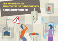 Dangers Monoxyde